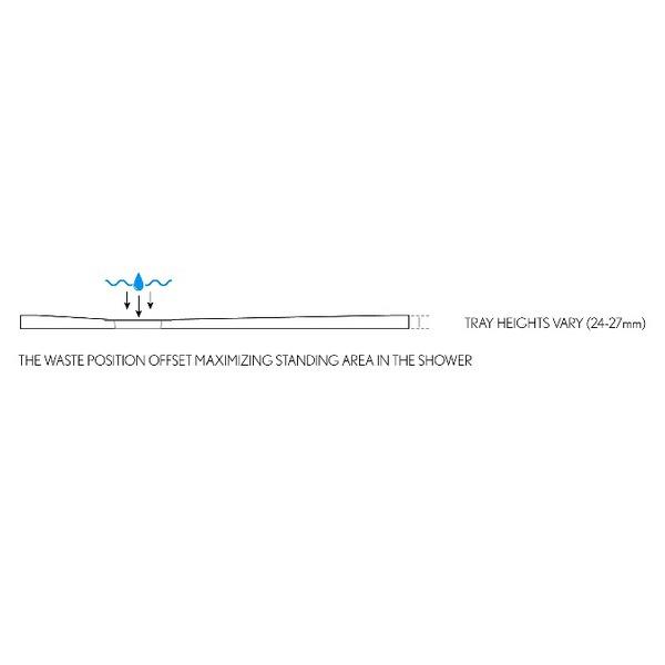 Technical drawing B3-20433 / LN0R81500